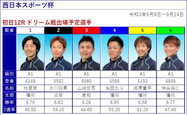 一般 西日本スポーツ杯